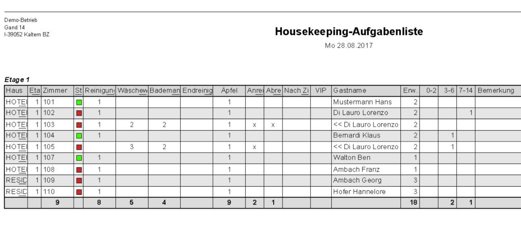 Housekeeping-Tools von ASA HOTEL